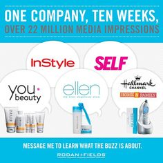 One company, ten weeks, over 22million media impressions! Rodan and fields!