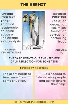 Hermit meaning for love and money future - yes or no Tarot Interpretation, Tarot Cards Major Arcana, The Hermit Tarot, Tarot Cards For Beginners, Tarot Card Spreads, Tarot Astrology, Love Tarot, Tarot Card Meanings, Spirituality