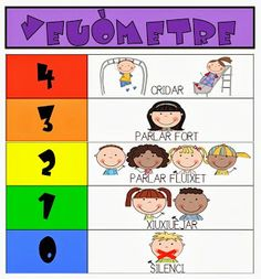 Recurs per fer silenci Class Management, Classroom Management, Classroom Organization, Classroom Decor, Voice Levels, English Class, Special Education, Back To School, Musicals