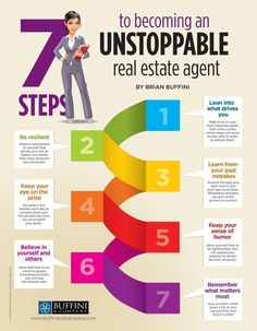 Brian Buffini's 7 Steps to Becoming an Unstoppable Agent!... Some powerful tips to help you get off to a strong start in #2014! real estate investing, investing in real estate #sellingrealestate #realestateagenttips