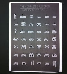 """42 official gamepads poster. We feel necessary to do this exercise of """"reverse design process"""" to help us understand the way the designers tried to get differentiation and better control in their gamepads. Each line in the drawings indicates a volume in the mold: on some gamepads, letters or signs are included in the mold and not printed and therefore we drew it. The gamepads project is conducted by Nicolas Nova and Laurent Bolli."""
