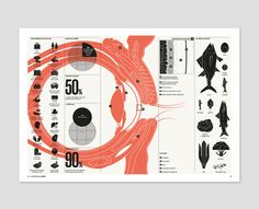 Le Guide di LIVE – Health and prevention guide on Behance Information Visualization, Data Visualization, Diagram Design, Presentation Layout, Information Graphics, Graphic Design Illustration, Graphic Design Inspiration, Editorial Design, Design Crafts