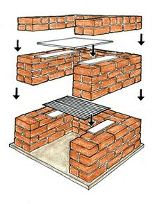 How to build a barbeque grill with brick   ifood.tv (probably already pinned, but SO going to do this. . .)
