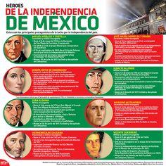 Conoce a los principales Héroes de la Independencia de México en la celebración de su Aniversario número 204. #Infographic
