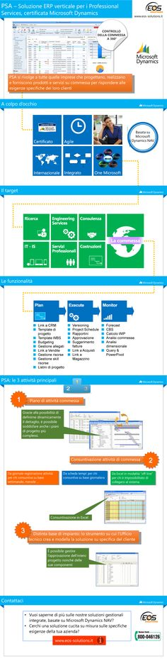 PSA - Soluzione ERP per i servizi professionali, basata su Microsoft Dynamics NAV