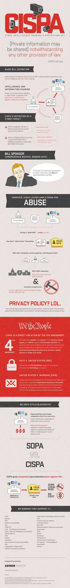 What is CISPA?  Infographic, Internet Privacy Laws, how it affects you, photoshopping is a crime, warrant-less search and seizure on data, violation of 4th ammendment, why are private companies and corporations involved in this?, they will be immune to legal action with your personal information