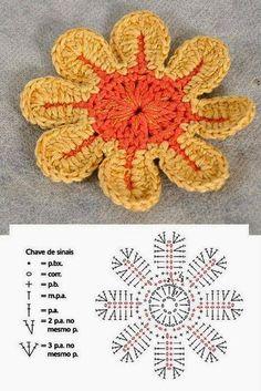 Delicadezas en crochet Gabriela: Patrones motivos circulares listos para descargar