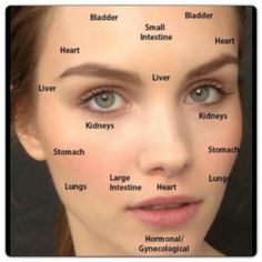 Face mapping is a concept used in ancient Chinese medicine for centuries that correlates different areas of the face with the internal organs of the body, the acne on various parts might actually point out to various ailments that you should be aware of, here are 5ailments that your acne indicates: Forehead:Acne on your forehead …