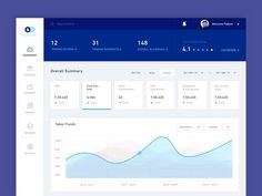 Exploration on a seller dashboard to make it more cleaner & useful! Press 'L' if you really like it ;)