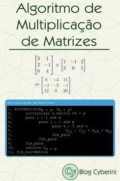 C Programming Learning, Programming Languages, Java Tutorial, Mental Map, Sql Server, Study Notes, Internet, Computer Science, Coding