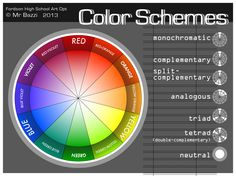 1000 images about graphic design color wheel on. Black Bedroom Furniture Sets. Home Design Ideas