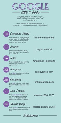 How to use google when searching for terms... I know so many people who need this