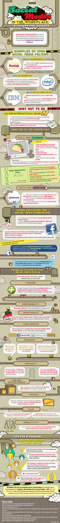 Social Media in Workplace Infographic