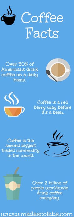 Here are some interesting #coffee facts #infographics