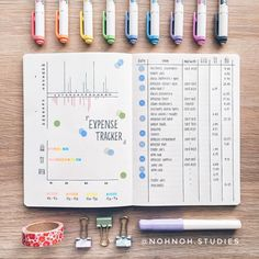 A bullet journal budget tracker can be used to track monthly expenses. Get inspiration from this collection of bullet journal budget trackers. You will learn to track your expenses and savings habits and get to be creative at the same time! Bullet Journal Tracker, Bullet Journal Inspo, Bullet Journal Expenses, Bullet Journal Spread, Bullet Journal Layout, Bullet Journal Ghosting, Bullet Journals, Bujo Inspiration, Journal Inspiration