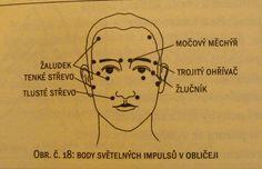 stimulace bodů světelných impulsů v obličeji