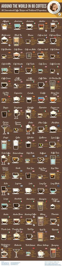 Many of us enjoy drinking coffee on a daily basis. There are many ways to make it though. This infographic from TitlePro covers 80 international coffee recipes you should take a look at: Cafe Menu, Menu Café, Food Menu, Coffee Type, Coffee Art, Coffee Shop, Coffee Lovers, Coffee Barista, Coffee Creamer