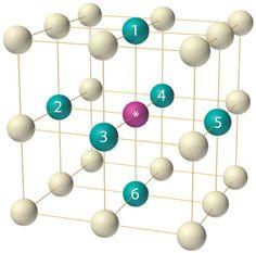 8 best elements images in 2014 science chemistry. Black Bedroom Furniture Sets. Home Design Ideas