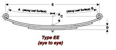 US-1020 Type EE (Eye/Eye) Utility and Boat Trailer Spring 1.75 inch Width; 23.5 inch Overall Length; 1250 lb rating per spring