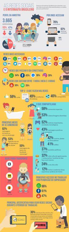 O comportamento nas redes sociais mudou. Notou a diferença?