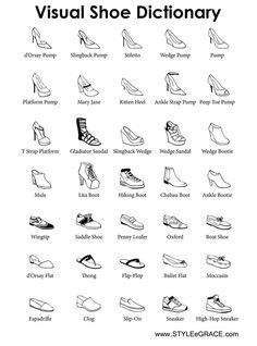 Visual Shoe Dictionary More Visual Glossaries (for Her): Backpacks / Bags / Bra Types / Hats / Belt knots / Coats / Collars / Darts / Dress Shapes / Dress Silhouettes / Eyeglass frames / Eyeliner Strokes / Hangers / Harem Pants / Heels / Lingerie / Nail shapes / Necklaces / Necklines /  Puffy Sleeves / Shoes / Shorts / Silhouettes / Skirts / Tartans / Tops / Underwear / Vintage Hats / Waistlines / Wool Via