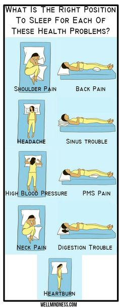 The right positions to sleep in to help alleviate different types of pain - neck pain relief, back pain or shoulder pain, headaches or stomach troubles Health And Fitness Articles, Health And Nutrition, Health And Wellness, Health Care, Health Fitness, Fitness Women, Health Quiz, Face Health, Health Facts