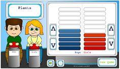 technology rocks. seriously.: Buzzer are FUN! Smartboard Buzzer Games
