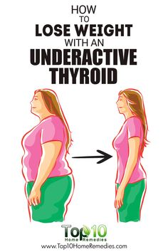 How to Lose Weight with an Underactive Thyroid