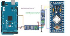 How to effectively use MAX485 and transmit data over distance up to 4 km. The post explains each and every step for communicating between host and slave. A demo project is presented in the post. Which is a RS485 communication between Arduino Mega and Ardu