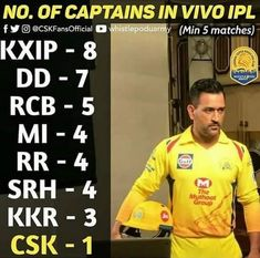 Ms dhoni is best captain in the world. History Of Cricket, World Cricket, India Cricket Team, Cricket Sport, Ms Dhoni Profile, Ziva Dhoni, Team Coaching, Team 7, Dhoni Quotes