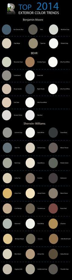 Top Home Color Exterior Trends Predictions 2014