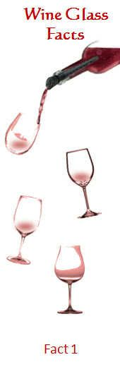 High quality wine glasses are often made of lead crystal. Lead crystal glasses have a higher index of refraction making the wine more attractive and is rougher glass at a microscopic level allowing the wine to breathe more efficiently when swirled in the bowl. http://www.winestoragepix.com