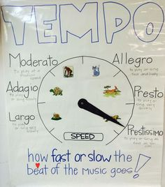 Tempo Anchor Chart/Speedometer Pretty proud of how this turned out! Elementary Music Lessons, Music Lessons For Kids, Music Lesson Plans, Music For Kids, Piano Lessons, Preschool Music, Music Activities, Music Anchor Charts, Tempo Music