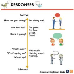 """""""Want to learn other responses similar to """"I'm fine, thank you""""? Check out our graphic for some other responses to greetings. These are just some of many ways to respond to certain greetings in English! How do you say """"I'm fine"""" in your first language? #AmericanEnglish""""   Credit: American English at State"""