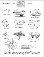 Doodle Wednesday -- Weather (Stone Soup for Five) Bullet Journal Art, Bullet Journal Inspiration, Bible Journal, Christian Drawings, Inductive Bible Study, Travel Doodles, Note Doodles, Michigan, Doodle Lettering