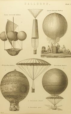 1880s Hot Air Balloon