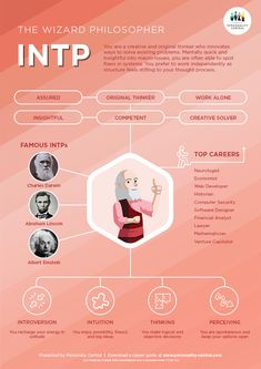 INTPs are independent, original thinkers who are creative and innovative problem-solvers. Mentally quick and insightful, INTPs can spot flaws and loopholes in existing systems. They are often seen as philosophers who offer a detached, objective, principled, insightful point of view to situations. Preferring to work independently, INTPs dislike structure and deadlines stifle their ability to think creatively. Intp Personality Type, Personality Psychology, Myers Briggs Personality Types, Psychology Quotes, Phlegmatic Personality, Myers Briggs Intp, Different Personality Types, Intj Intp, Thought Process