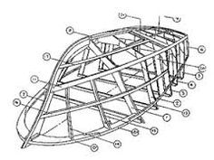 woodworking free plans: fishing boat designs plans