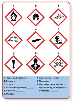 Safety Data Sheets:Information that Could Save Your Life #safety #aact…