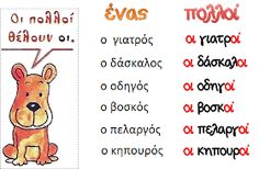 Greek Language, Speech And Language, Greek Writing, Learn Greek, Greek Quotes, Greek Sayings, Too Cool For School, School Lessons, Primary School