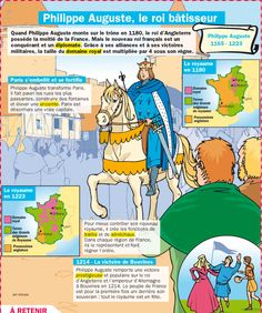 How To Learn French Teaching Ap French, French History, Learn French, Philippe Auguste, French Adjectives, French Pictures, Japanese Love, French Phrases, French Language Learning