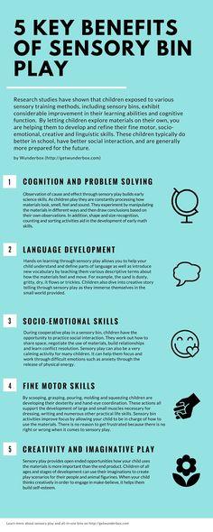 5 Key Benefits of Sensory Bin Play. – Wunderbox