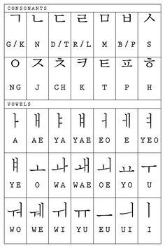 Korean Hangul Practice Sheet | Korean Alphabet Worksheets http ...