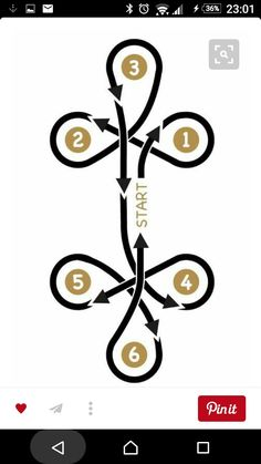 Horse riding pattern A drill team idea perhaps h Barrel Race, Barrel Racing Tips, Barrel Horse, Barrel Racing Exercises, Horse Exercises, Horse Riding Tips, Horse Tips, Rodeo, Dressage