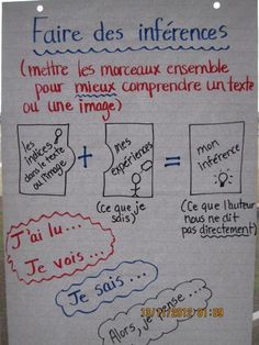 Making inferences anchor chart for FI (or core French) Ap French, Core French, Learn French, French Stuff, French Teaching Resources, Teaching Tools, Teaching Spanish, Teaching French Immersion, French Flashcards