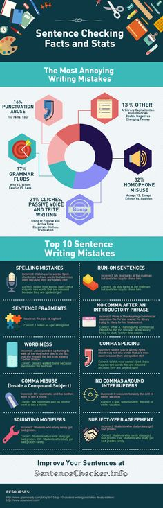 You must check a sentence if there is any crucial mistake in a sentence while you are writing something for your professional or personal purpose. You can check your document using our online Sentence Checking tools. Before checking it, see the sentence checking facts and stats here http://www.sentencechecker.info/sentence-checking-facts-and-stats/