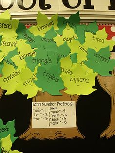 Latin roots, prefixes, and suffixes, what a great idea!