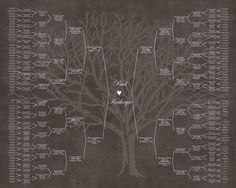 Personalized Modern Ancestor Family Tree by EpiphanieDesign