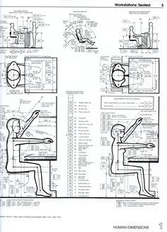 # ARCHITECTURAL THEORIES /// The Modernist Ideology of a Normative Body graphic…