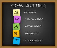 Goal Setting PowerPoint template is a simple black board slide design in Microsoft PowerPoint with sticky notes that you can use for goal setting and presentations #business #goal #objectives #blackboard